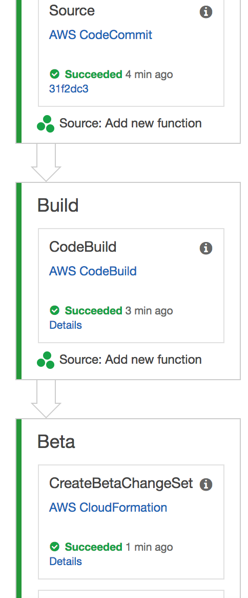 Section 2: Working with AWS CodePipeline — AWS Chalice